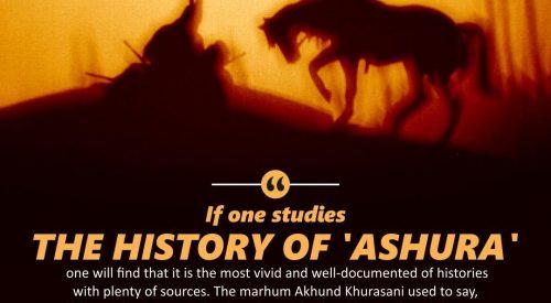 History of Ashura (Ayatollah Murtada Mutahhari)